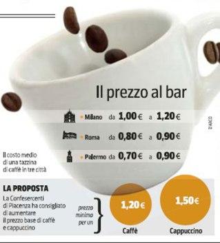 tazza-caffè