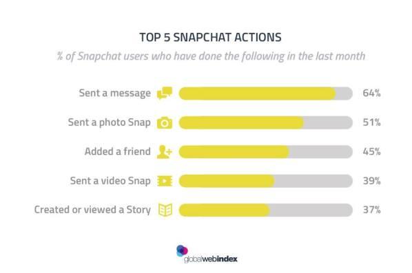 snapchat-action