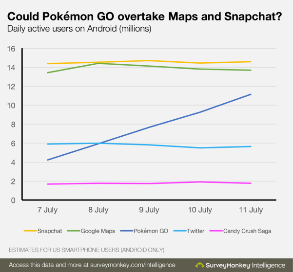 pokemon-snapchat